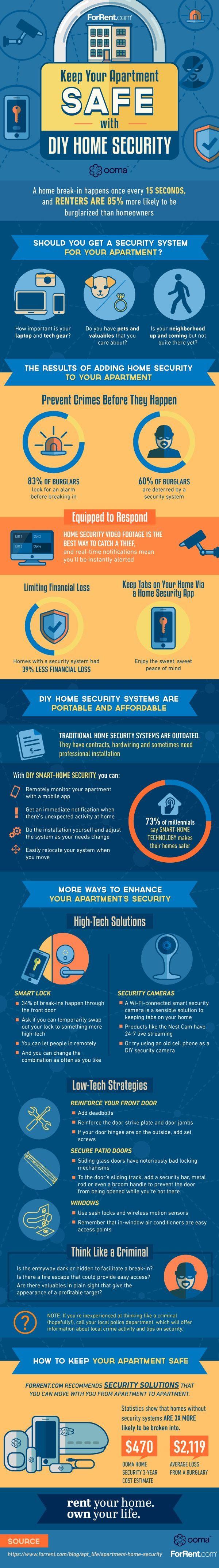 Jak ochránit svůj dům nebo byt před zloději?