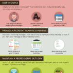 Jak vytvořit dobrý životopis – infografika