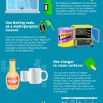 Jak na levný generální úklid kuchyně – infografika