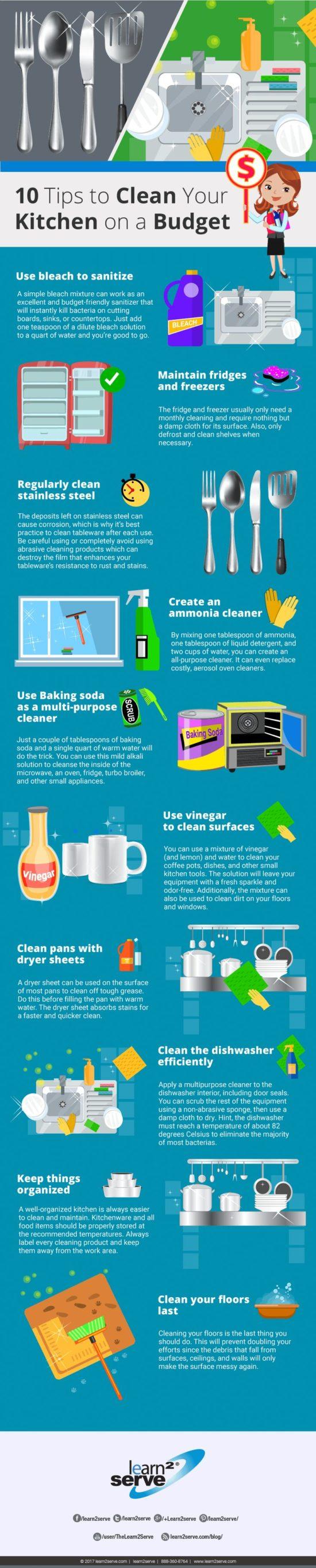 Jak levně vyčistit kuchyň od nečistot?