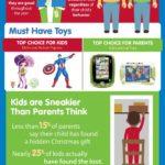 Vánoční dárky – infografika