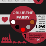 Slovenská auta – infografika