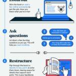 Jak se stát lepším čtenářem – infografika