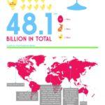 Velikonoční infografika