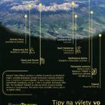Kam ve Vysokých Tatrách? Infografika