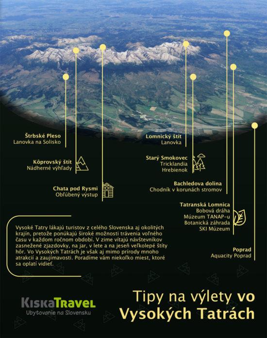 Tipy na výlety ve Vysokých Tatrách.