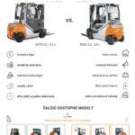 Vysokozdvižné vozíky – infografika