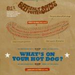Co všechno je v hotdogu?