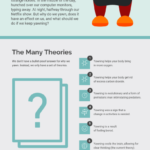 Záhada zívání – infografika
