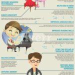 Důvody, proč hrát na piano – infografika