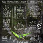 Jak v klidu relaxovat na hamaku – infografika