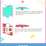 Marketing v divokých devadesátkách – infografika