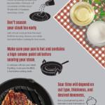 Jak na perfektní steak – infografika