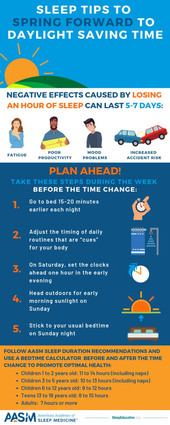 Jak dobře spát po změně času?
