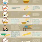 Co s hůlkami (ne)dělat při jídle – infografika