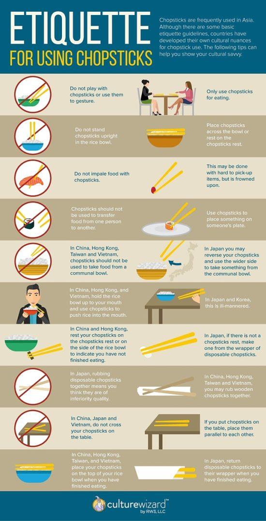 Jak jíst pomocí hůlek?