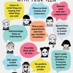 Jak komunikovat s teenagery – infografika