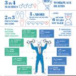 Týden zdraví mužů – infografika