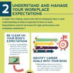 Jak být v práci šťastný – infografika