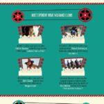 Riskování v Holllywoodu – infografika