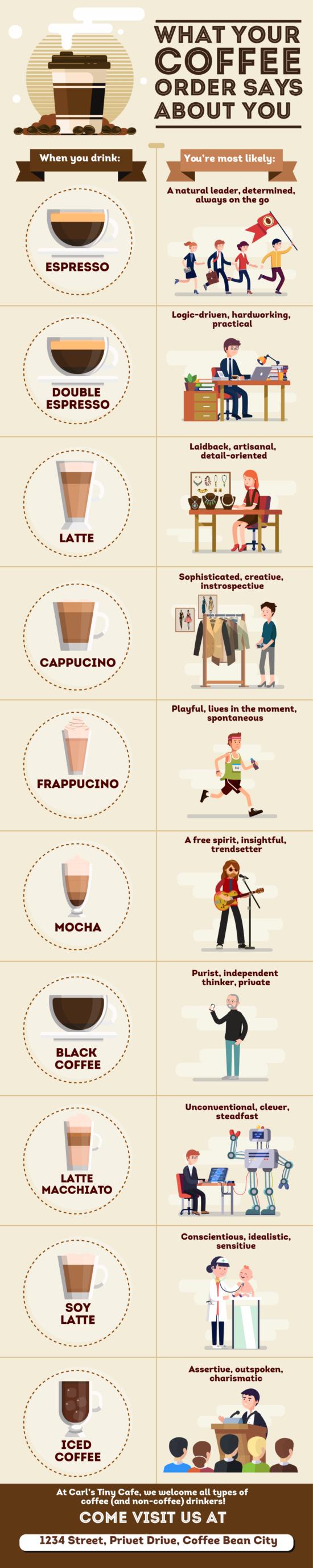 Káva toho o vás hodně prozradí.