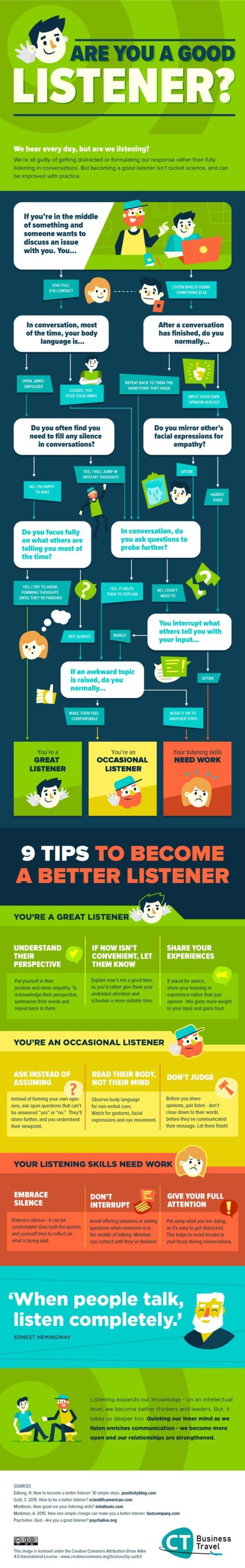 Jak dobře umíte naslouchat?