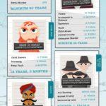 Postavy z knih u soudu – infografika