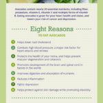 8 důvodů, proč jíst avokádo – infografika