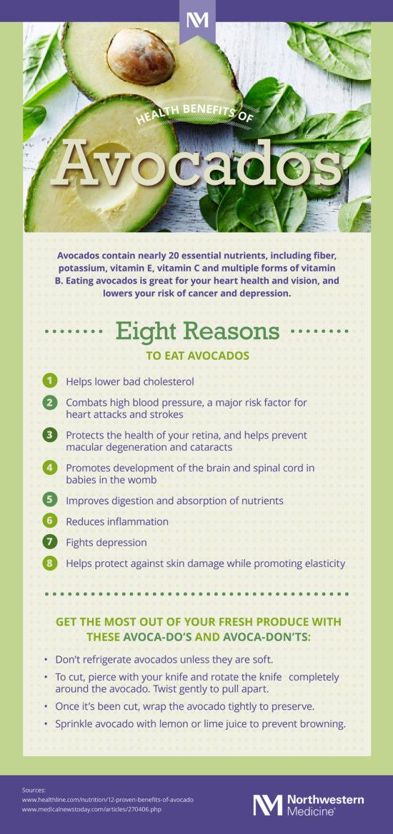 Proč jíst avokádo.