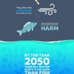 Je na čase dát sbohem plastovému brčku! – Infografika