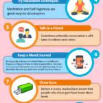 Jak snížit hladinu stresu – infografika