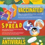 Jak bojovat proti chřipce – infografika