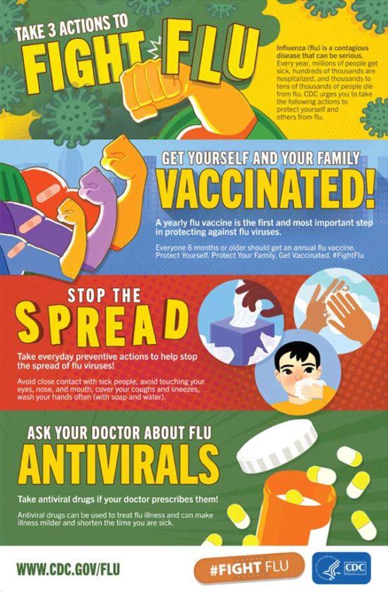 Jak bojovat proti chřipce.