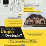 Sci-fi se stává realitou – infografika