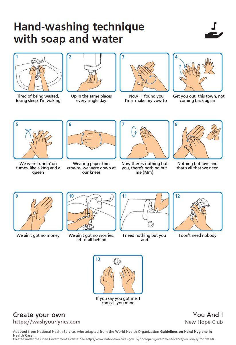 Názorná ukázka správného mytí rukou
