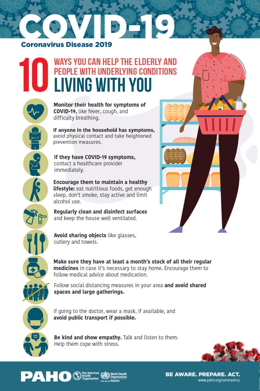 10 způsobů, kterými můžete pomoci