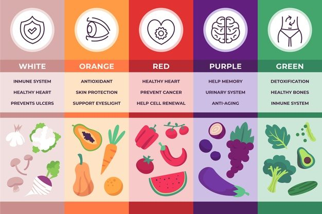 Ovoce a zelenina pro podporu vašeho zdraví
