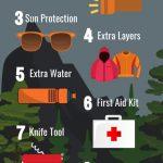 10 věcí, které vám nesmí chybět na cestu do hor