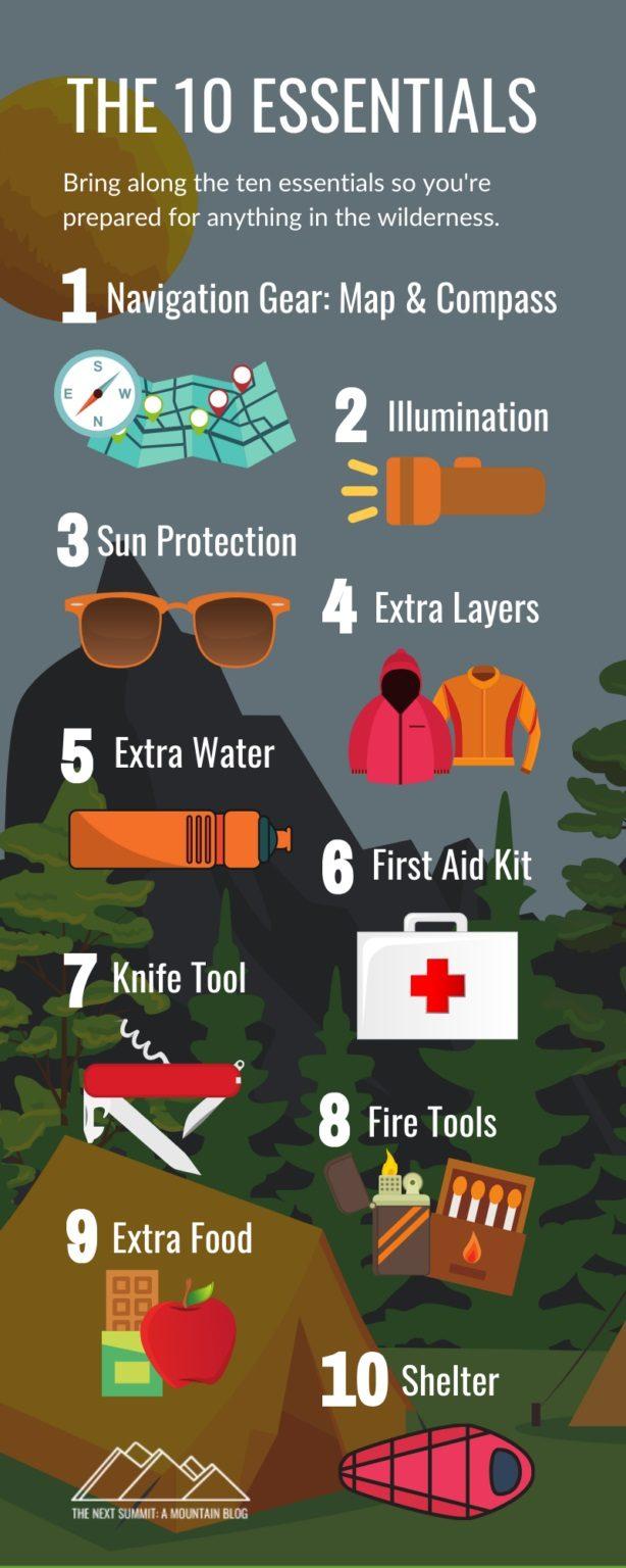 10 věcí, které nesmíte nechat doma před cestou do hor