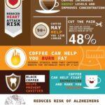Káva jako strašák? Bez obav ji pro své zdraví pijte dál