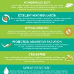 Několik důvodů, proč nosit bambusové oblečení